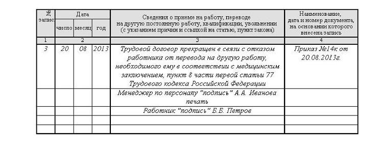 zapisi-v-trudovoj-knizhke-ob-uvolnenii-po-sostoyaniyu-zdorovya